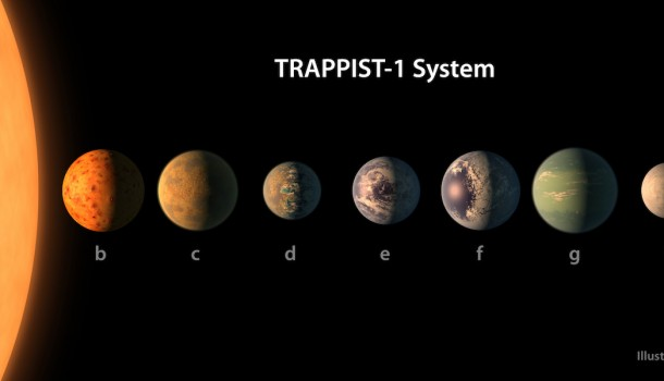 Are We Alone in The Universe: Exoplanet System Discovery